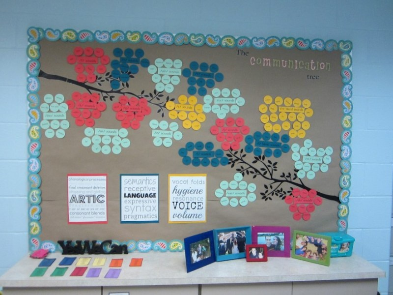 School Soft Board Decoration Ideas - Home Ladder